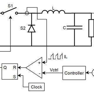 The Feedback PI controller for Buck - Boost converter